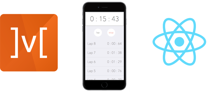 MobX React Stopwatch